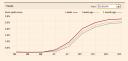 bond-rates-eu.png