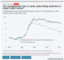 unemployrate-epi.png
