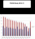 fxcm-study-expret.png