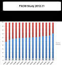 fxcm-study-winrate.png
