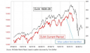 djia-1929-and-2014-2.png