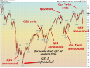 qe-start-and-end-2012-12.png