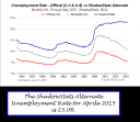 2015-06-15-01-ss-employment.png